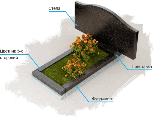 Установка надгробного памятника